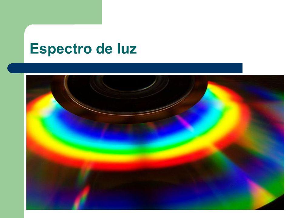 Espectro de luz Espectro de luz
