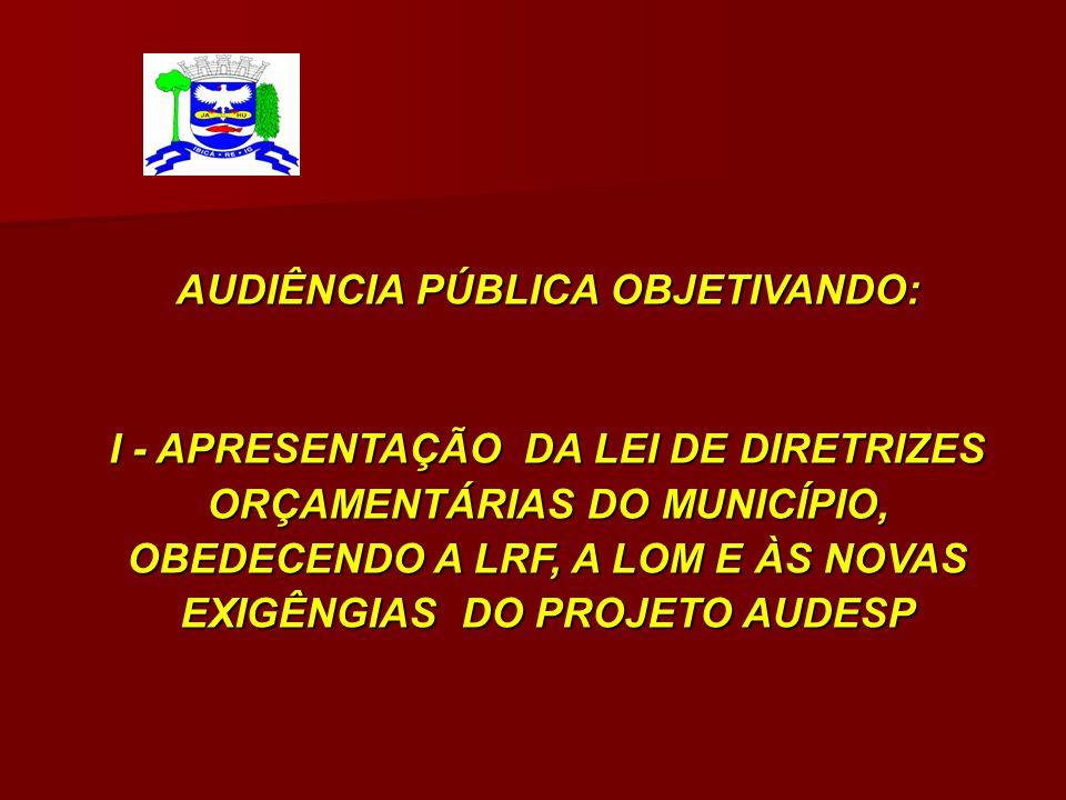 AUDIÊNCIA PÚBLICA OBJETIVANDO: