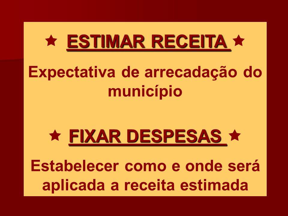  ESTIMAR RECEITA   FIXAR DESPESAS 