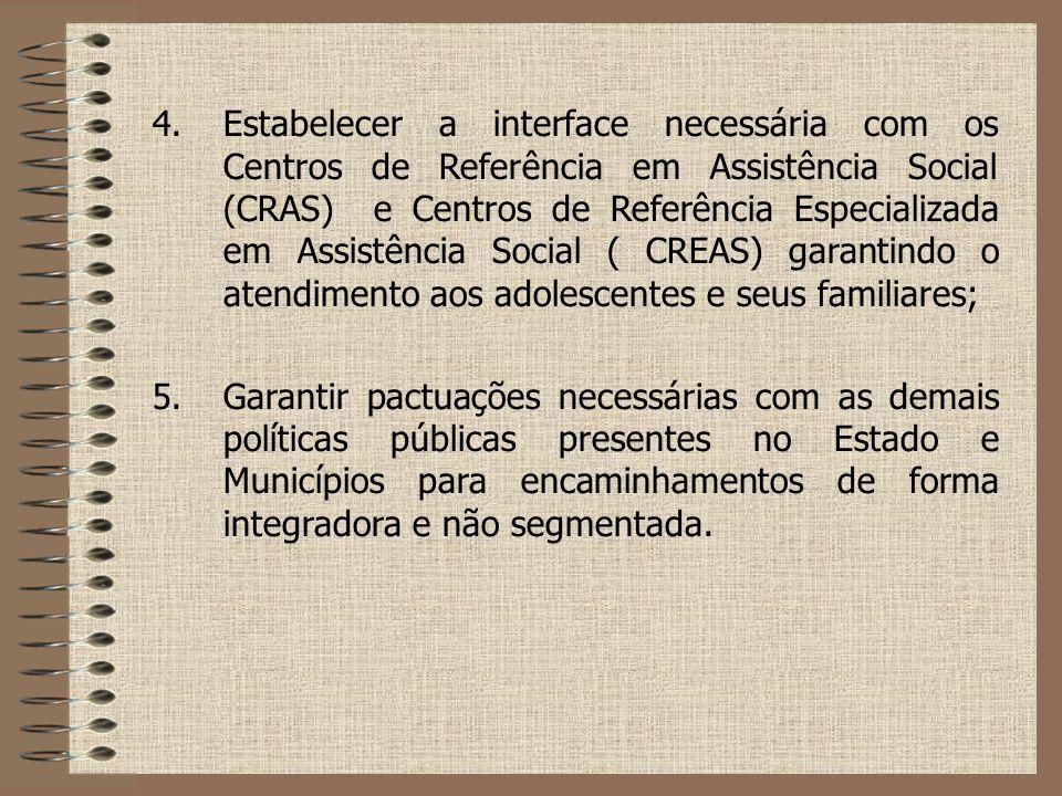 Estabelecer a interface necessária com os Centros de Referência em Assistência Social (CRAS) e Centros de Referência Especializada em Assistência Social ( CREAS) garantindo o atendimento aos adolescentes e seus familiares;