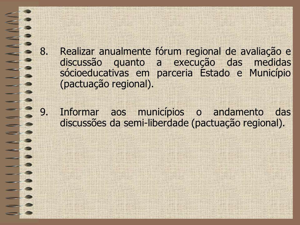 Realizar anualmente fórum regional de avaliação e discussão quanto a execução das medidas sócioeducativas em parceria Estado e Município (pactuação regional).