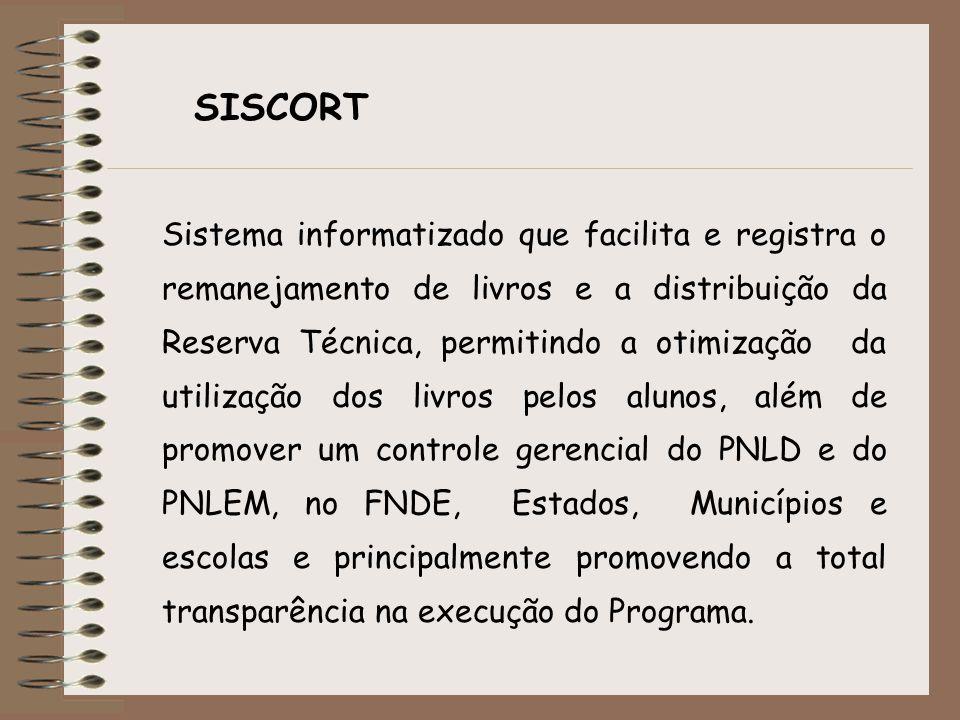 SISCORT