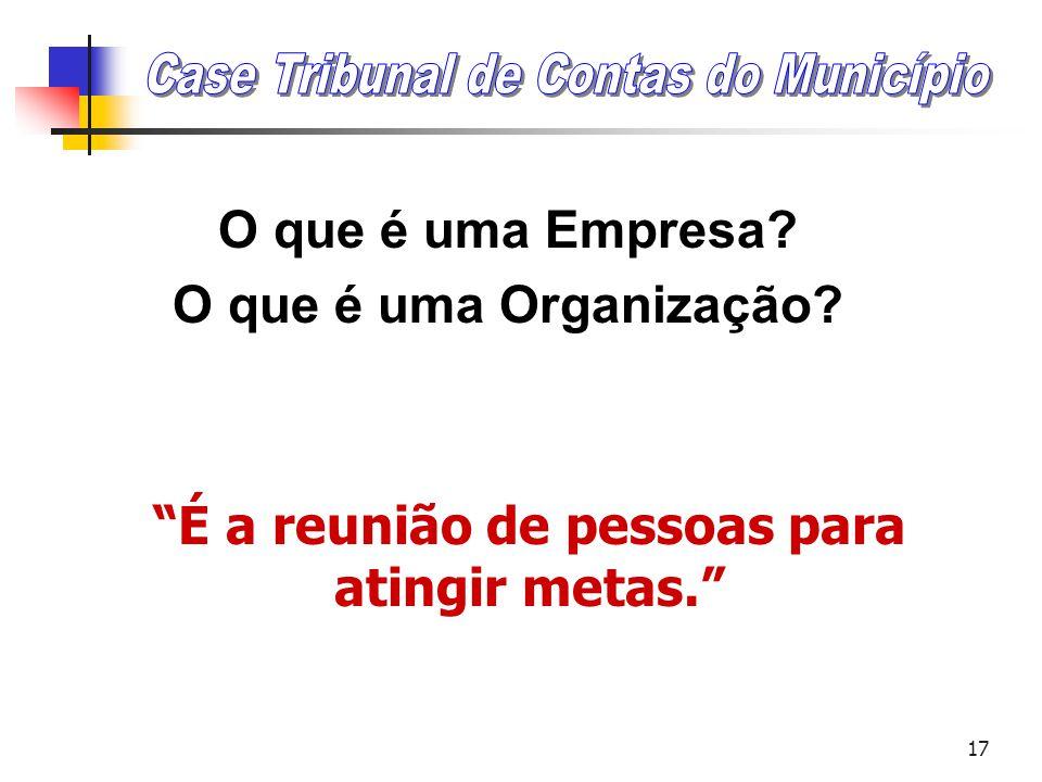 O que é uma Empresa O que é uma Organização