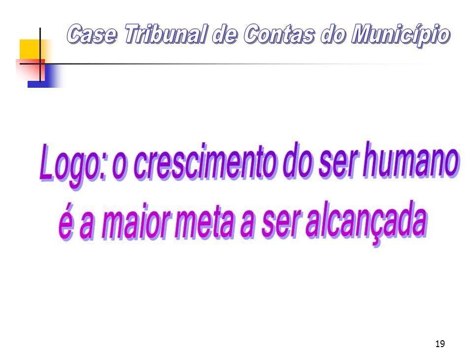 Logo: o crescimento do ser humano é a maior meta a ser alcançada