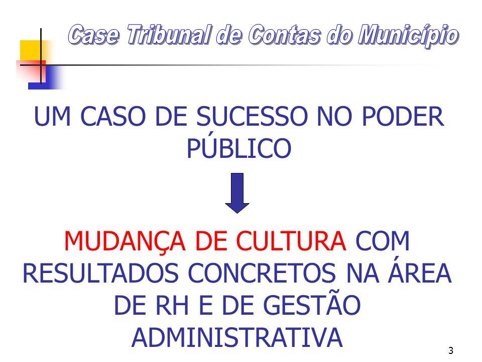 UM CASO DE SUCESSO NO PODER PÚBLICO