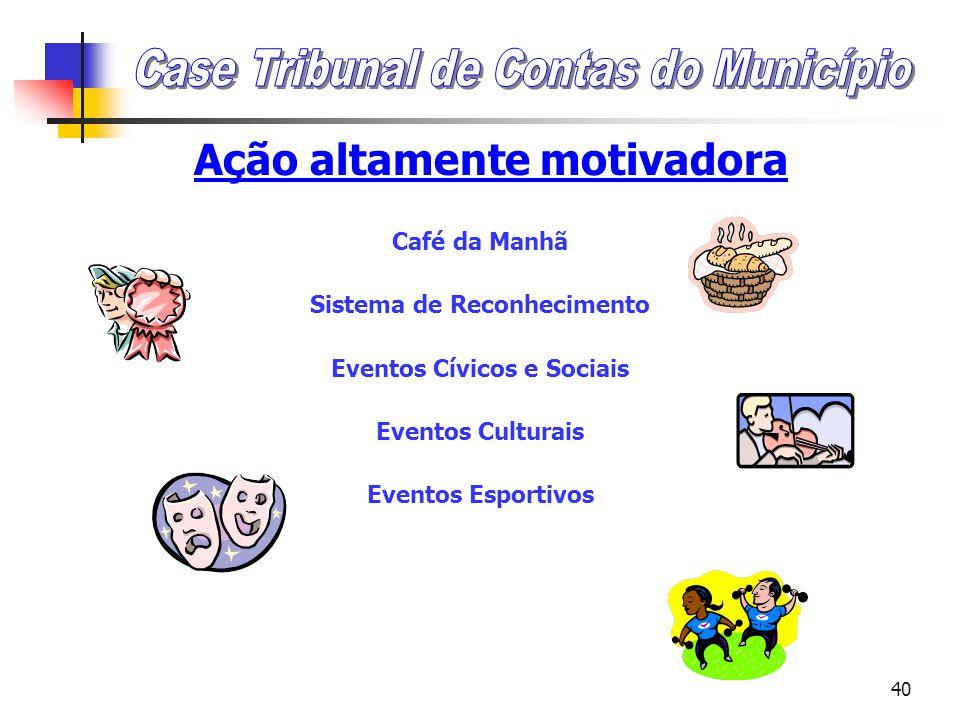 Sistema de Reconhecimento Eventos Cívicos e Sociais