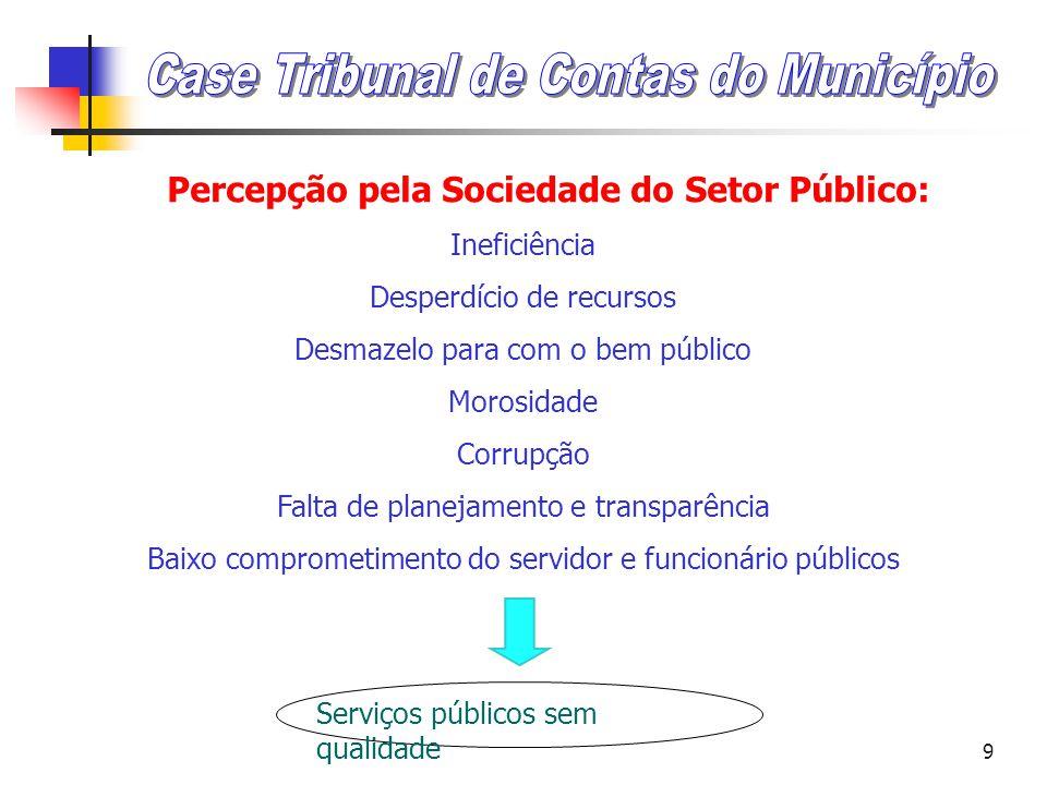 Percepção pela Sociedade do Setor Público:
