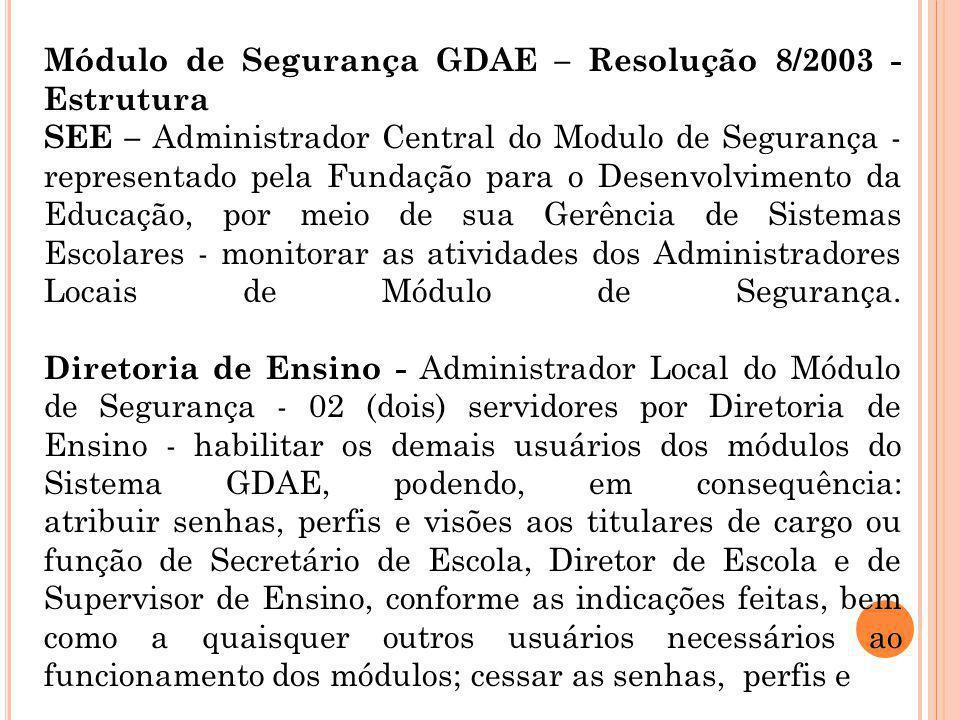 Módulo de Segurança GDAE – Resolução 8/2003 - Estrutura