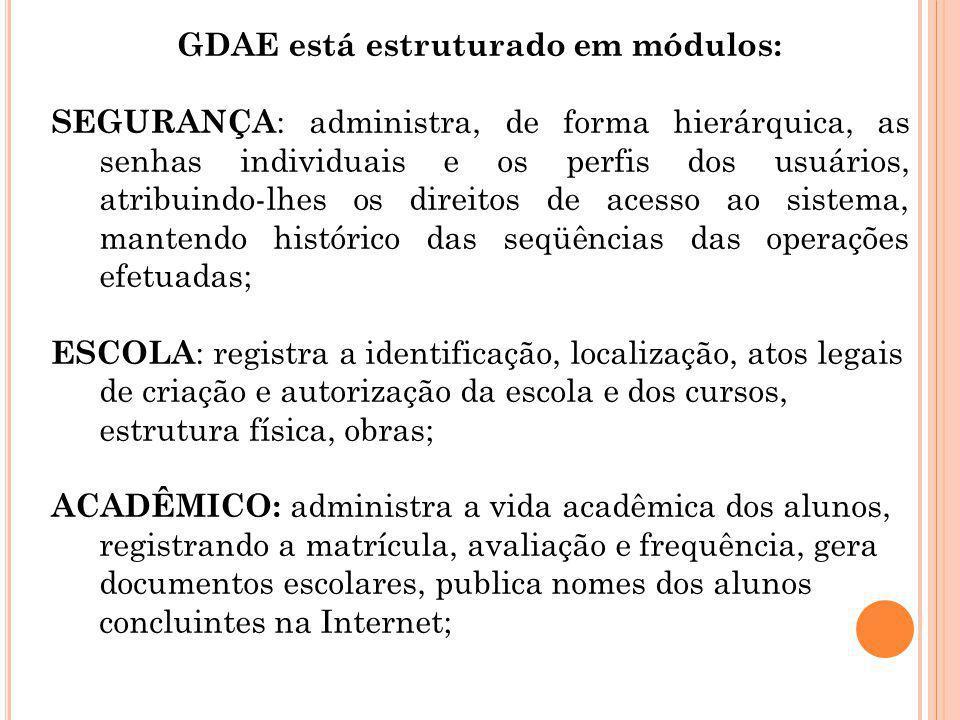 GDAE está estruturado em módulos: