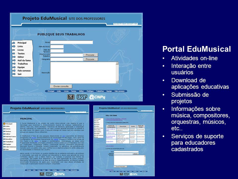 Portal EduMusical Atividades on-line Interação entre usuários