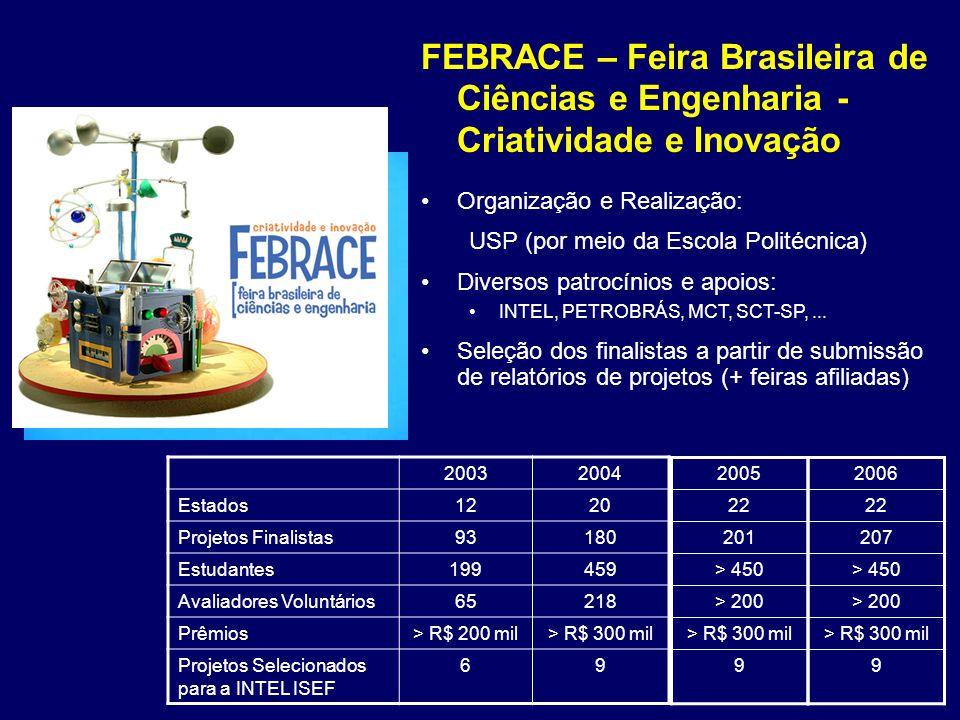 FEBRACE – Feira Brasileira de Ciências e Engenharia - Criatividade e Inovação