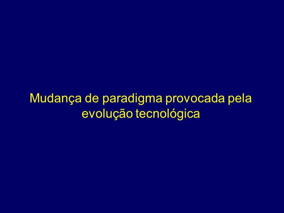 Mudança de paradigma provocada pela evolução tecnológica