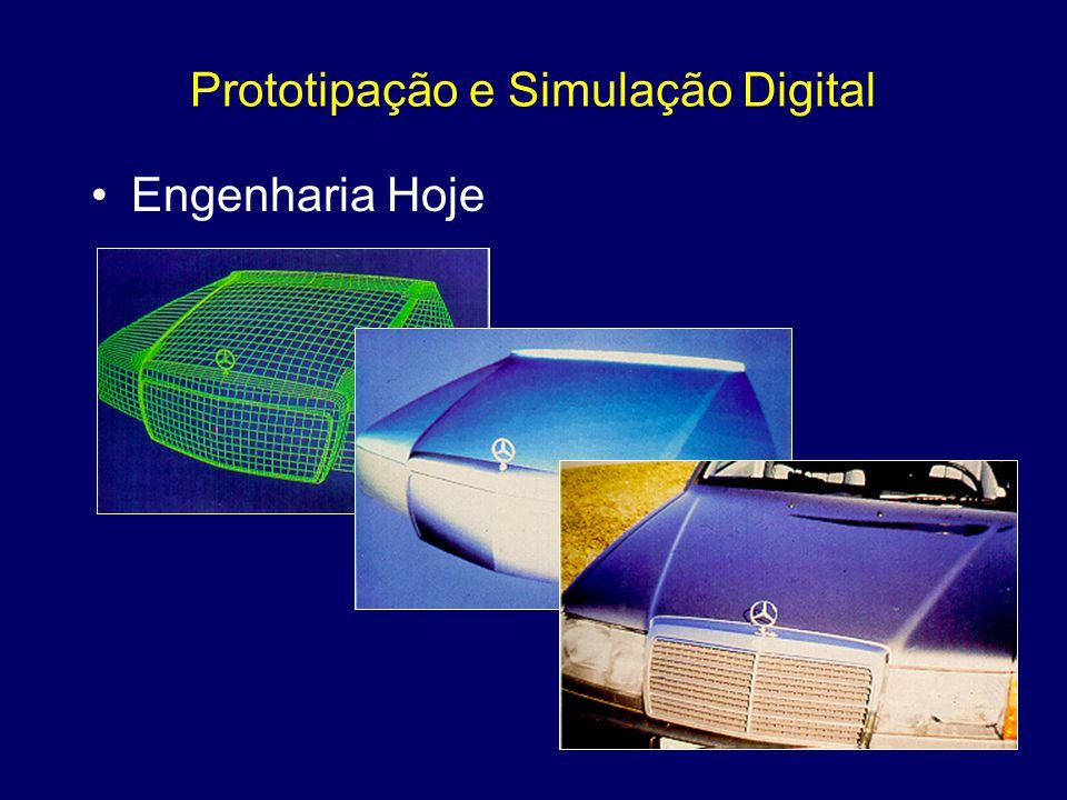 Prototipação e Simulação Digital