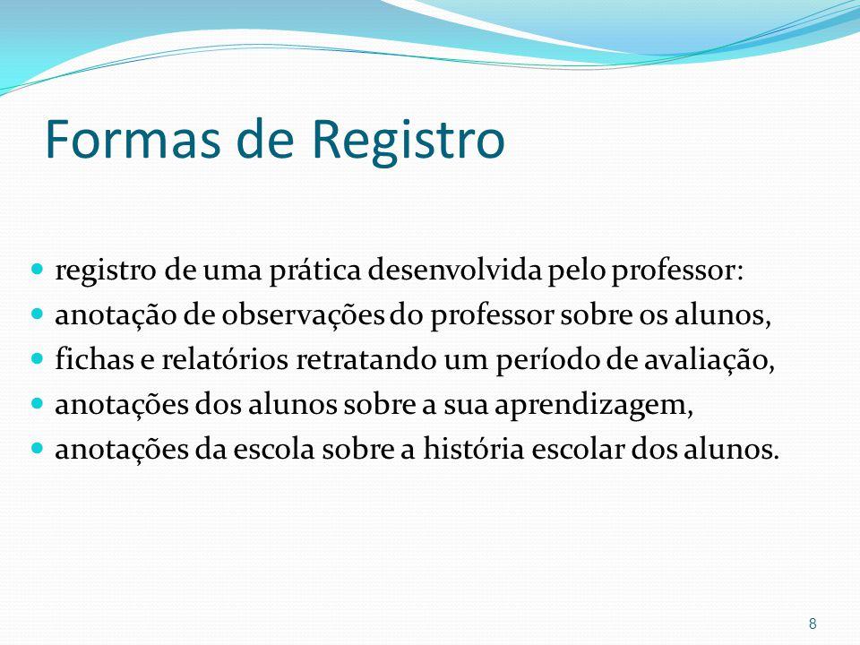Formas de Registro registro de uma prática desenvolvida pelo professor: anotação de observações do professor sobre os alunos,