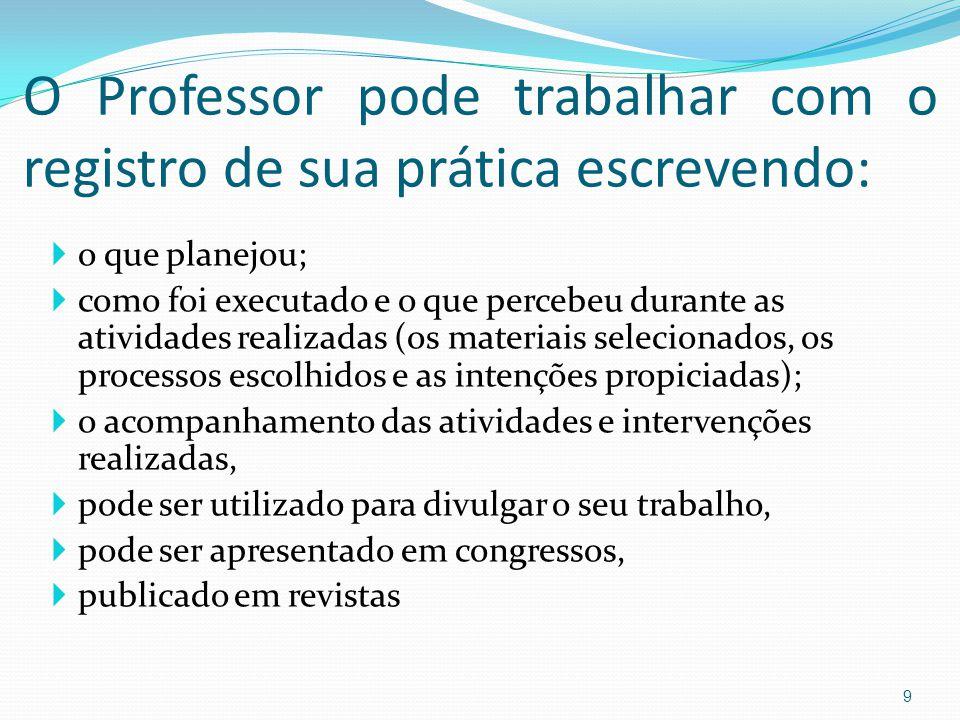 O Professor pode trabalhar com o registro de sua prática escrevendo: