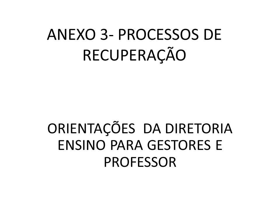 ANEXO 3- PROCESSOS DE RECUPERAÇÃO