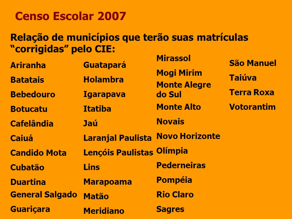 Censo Escolar 2007 Relação de municípios que terão suas matrículas corrigidas pelo CIE: Mirassol.