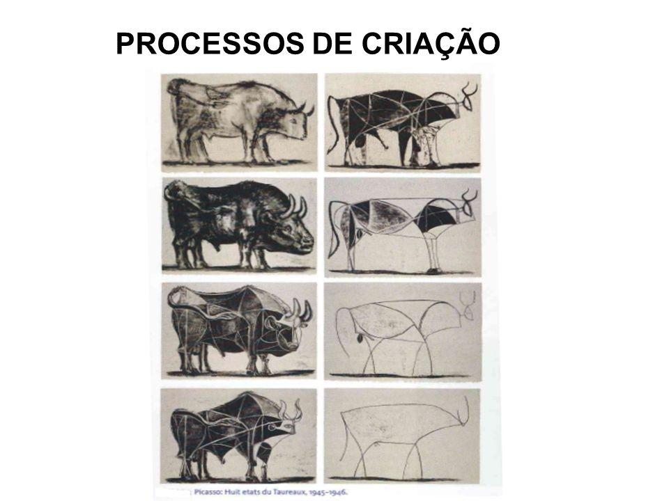 PROCESSOS DE CRIAÇÃO