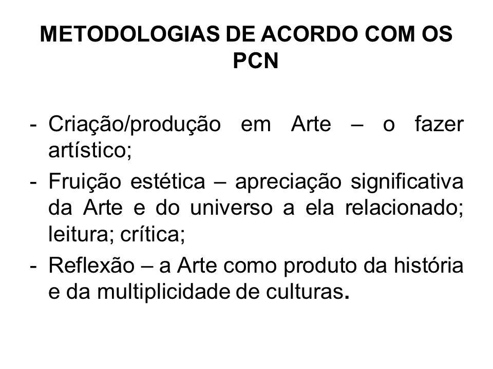 METODOLOGIAS DE ACORDO COM OS PCN