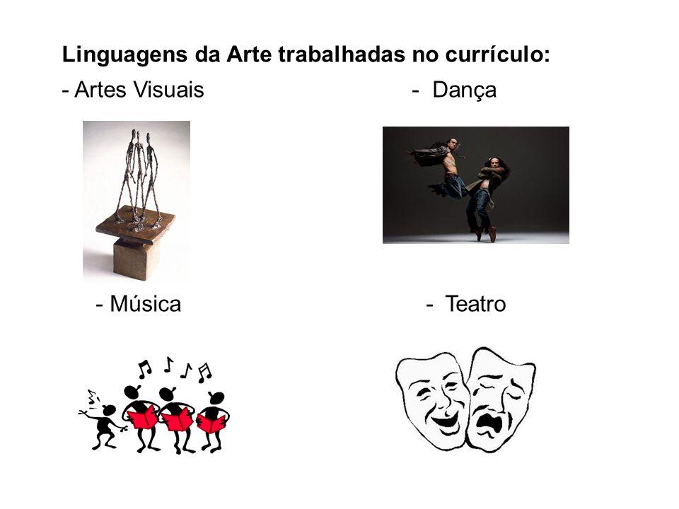 Linguagens da Arte trabalhadas no currículo: