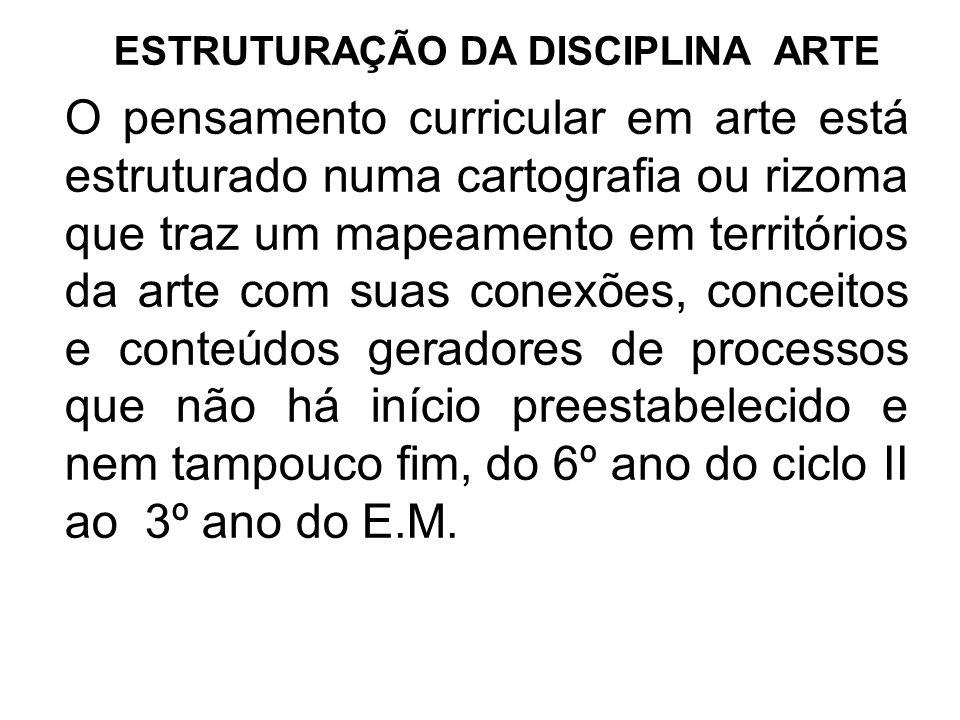ESTRUTURAÇÃO DA DISCIPLINA ARTE