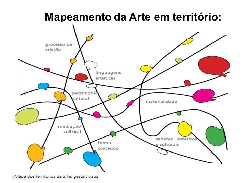 Mapeamento da Arte em território: