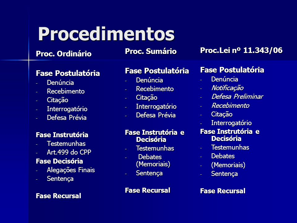 Procedimentos Proc.Lei nº 11.343/06 Proc. Sumário Proc. Ordinário