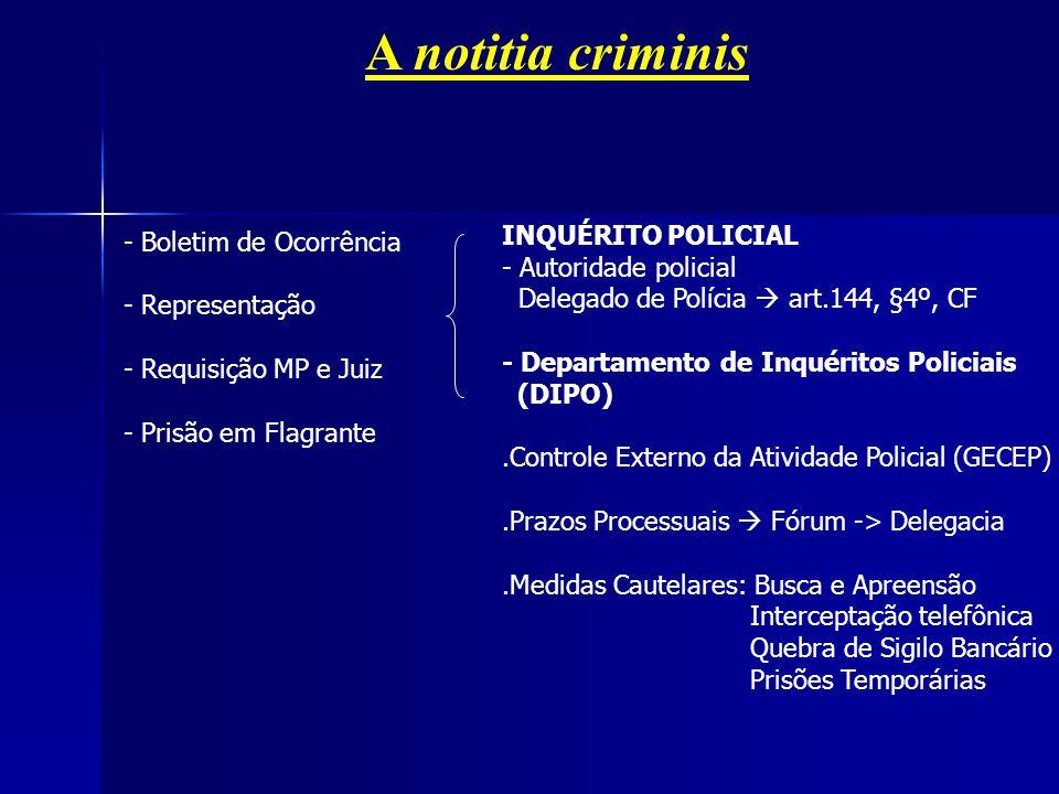 A notitia criminis INQUÉRITO POLICIAL Boletim de Ocorrência