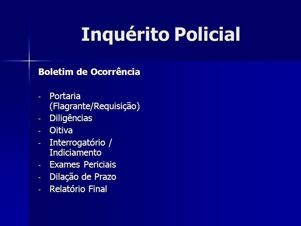 Inquérito Policial Boletim de Ocorrência
