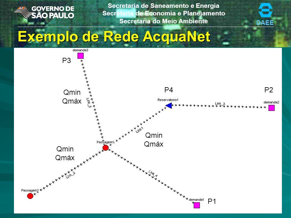 Exemplo de Rede AcquaNet
