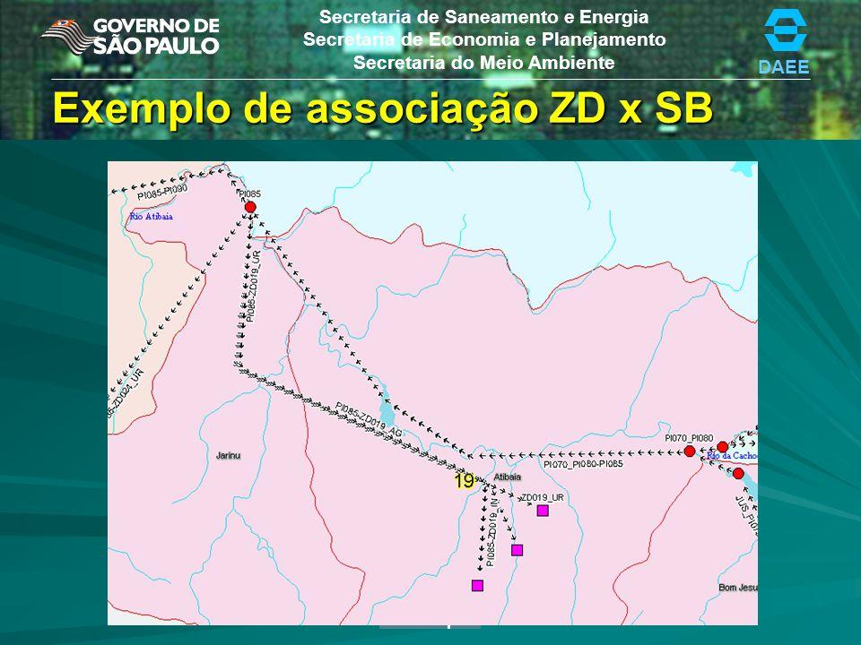 Exemplo de associação ZD x SB