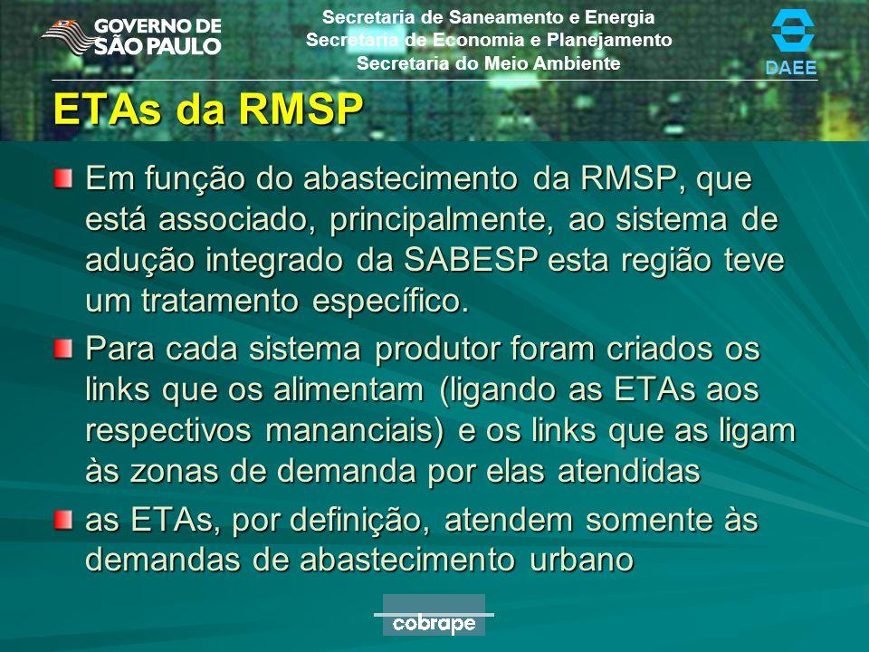 ETAs da RMSP