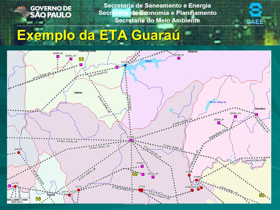 Exemplo da ETA Guaraú