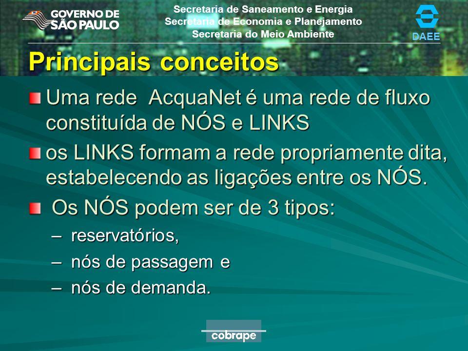 Principais conceitos Uma rede AcquaNet é uma rede de fluxo constituída de NÓS e LINKS.