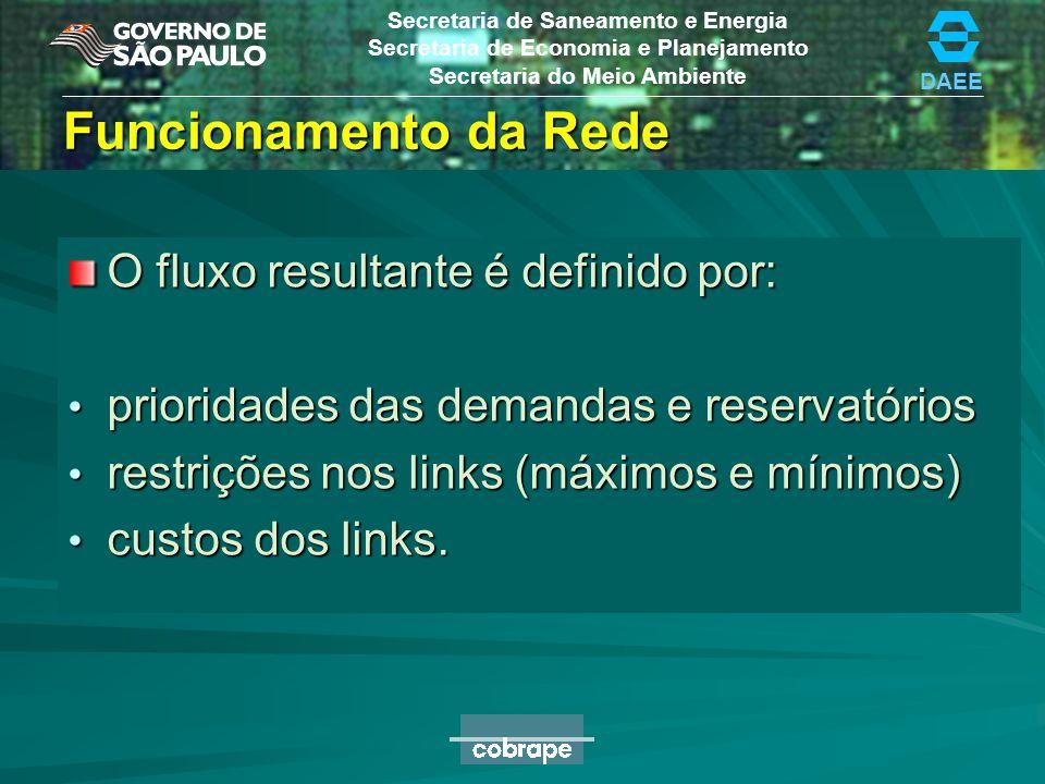 Funcionamento da Rede O fluxo resultante é definido por: