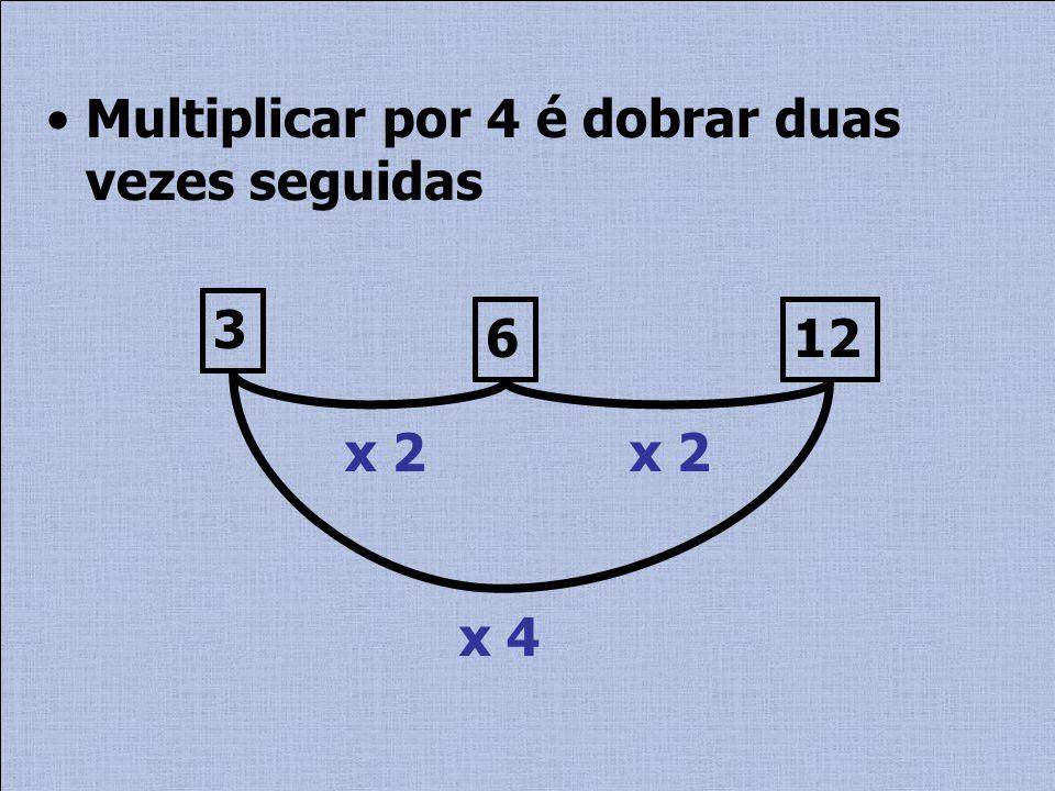 Multiplicar por 4 é dobrar duas vezes seguidas