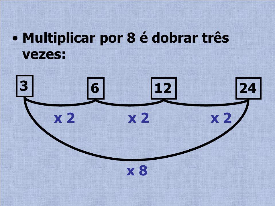 Multiplicar por 8 é dobrar três vezes: