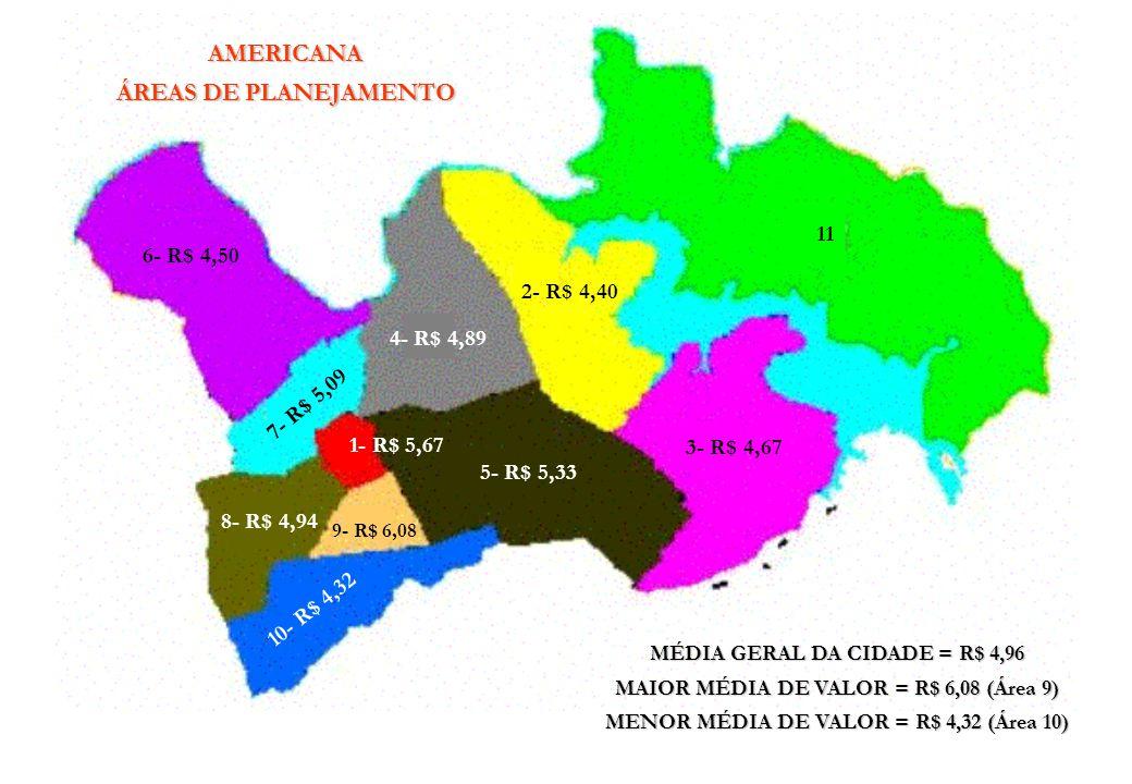 AMERICANA ÁREAS DE PLANEJAMENTO