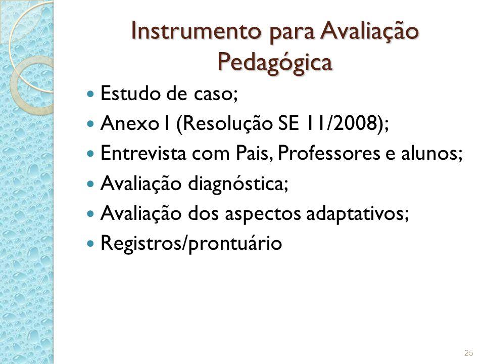 Instrumento para Avaliação Pedagógica