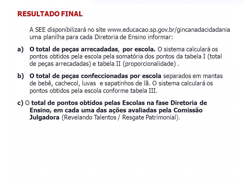 RESULTADO FINAL A SEE disponibilizará no site www.educacao.sp.gov.br/gincanadacidadania uma planilha para cada Diretoria de Ensino informar: