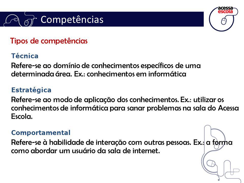 Competências Tipos de competências
