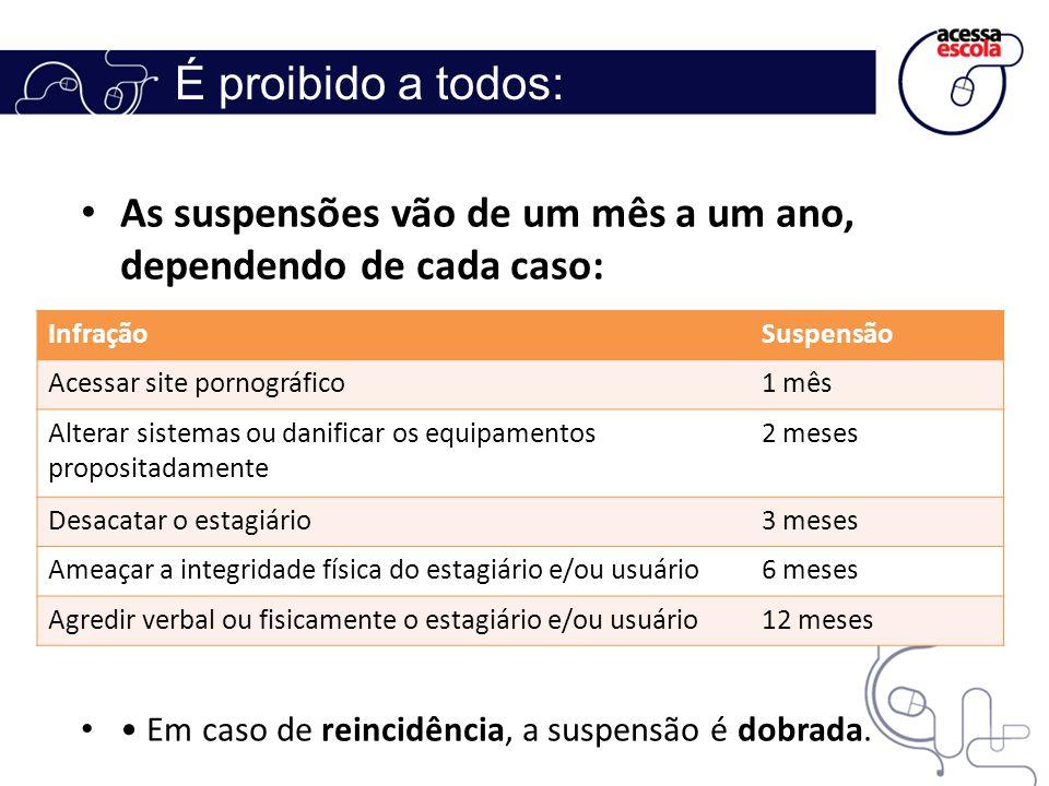 É proibido a todos: As suspensões vão de um mês a um ano, dependendo de cada caso: • Em caso de reincidência, a suspensão é dobrada.