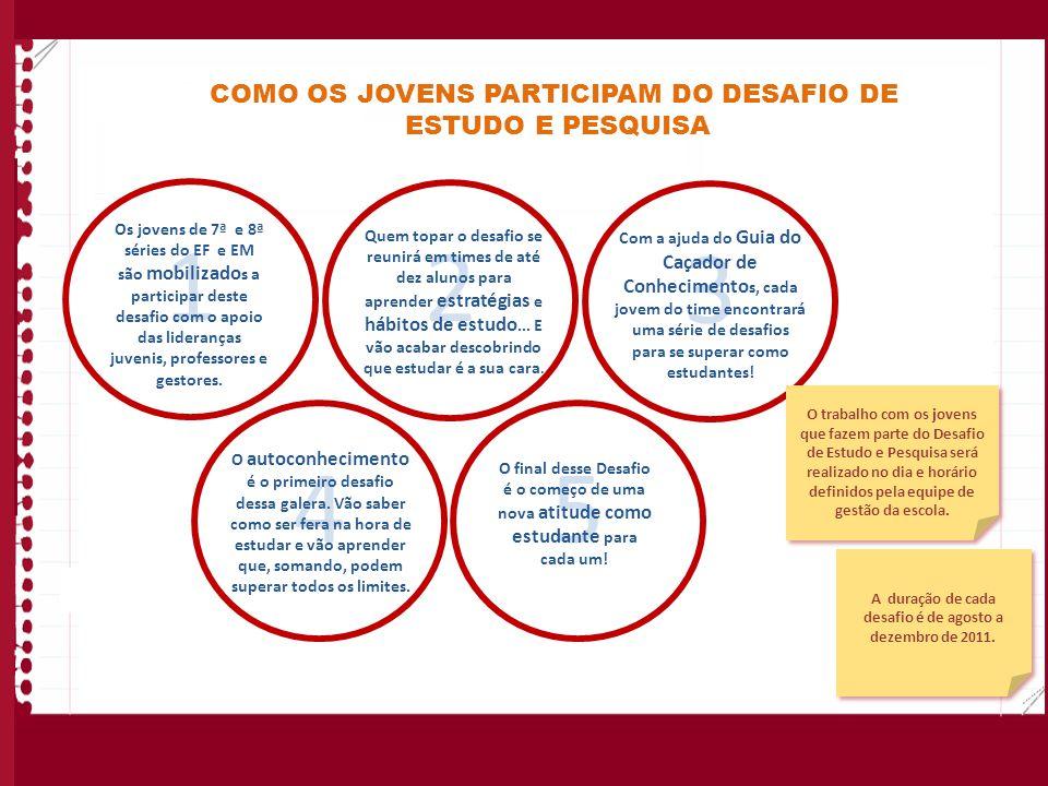 A duração de cada desafio é de agosto a dezembro de 2011.