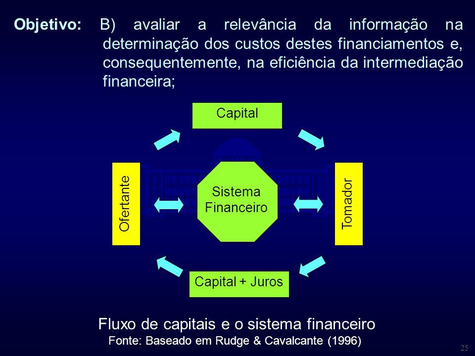 Fluxo de capitais e o sistema financeiro
