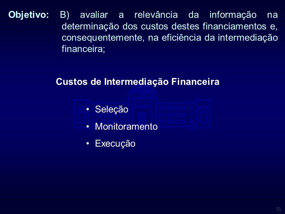 Custos de Intermediação Financeira