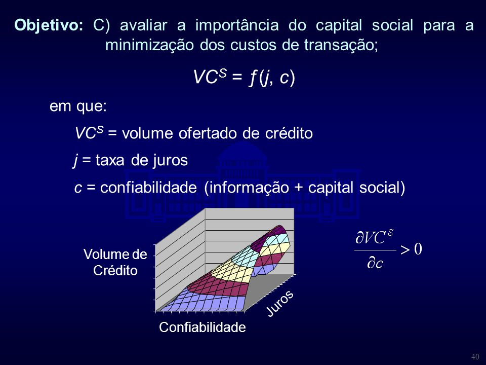 Objetivo: C) avaliar a importância do capital social para a minimização dos custos de transação;