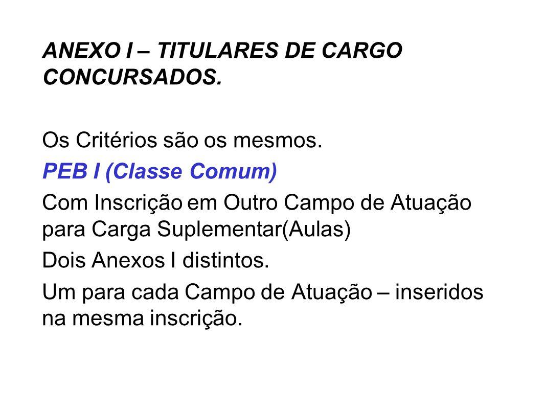 ANEXO I – TITULARES DE CARGO CONCURSADOS.