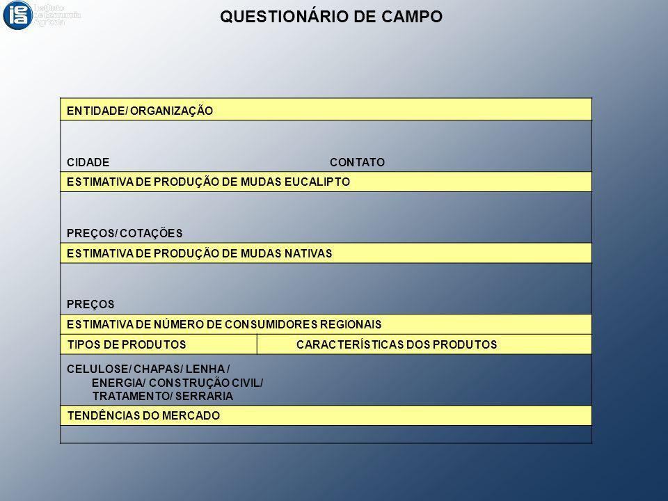 QUESTIONÁRIO DE CAMPO ENTIDADE/ ORGANIZAÇÃO CIDADE CONTATO