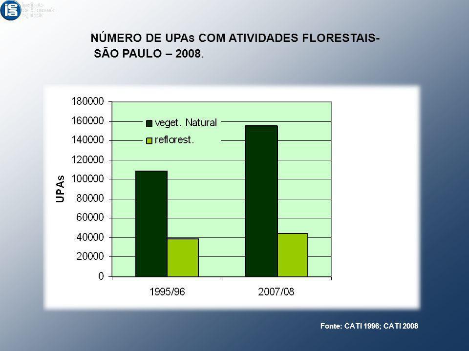 NÚMERO DE UPAS COM ATIVIDADES FLORESTAIS- SÃO PAULO – 2008.