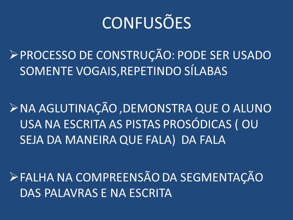 CONFUSÕES PROCESSO DE CONSTRUÇÃO: PODE SER USADO SOMENTE VOGAIS,REPETINDO SÍLABAS.